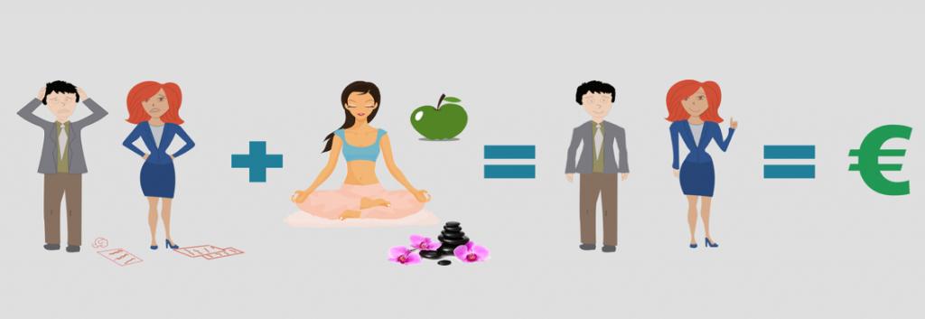 Despre programe wellness si companii