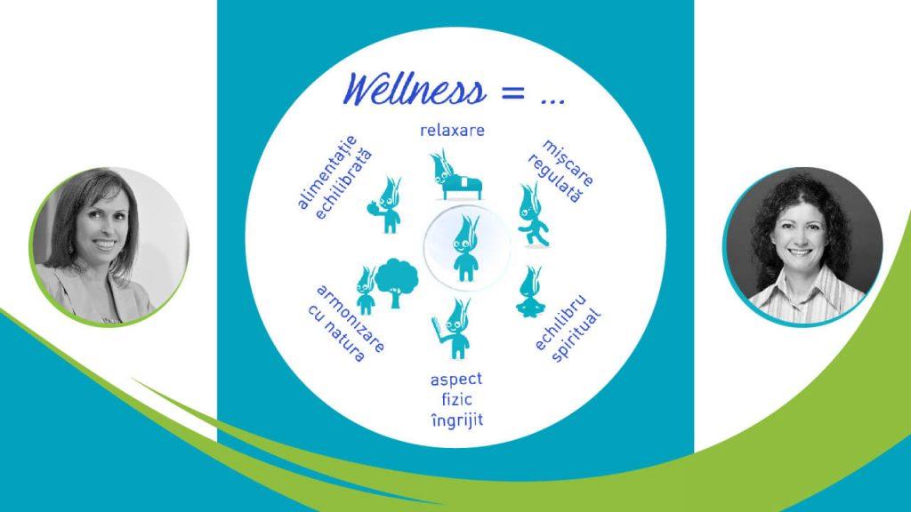 Ce inseamna Wellness?