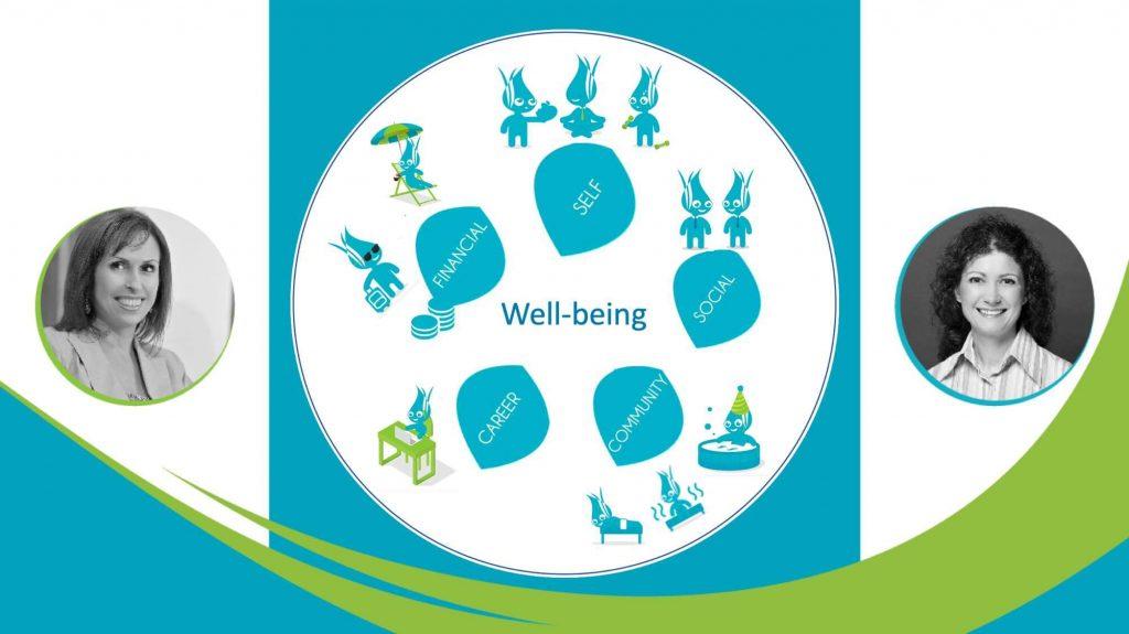 Ce inseamna Well-being? Care este diferenta: Well-being versus Wellness